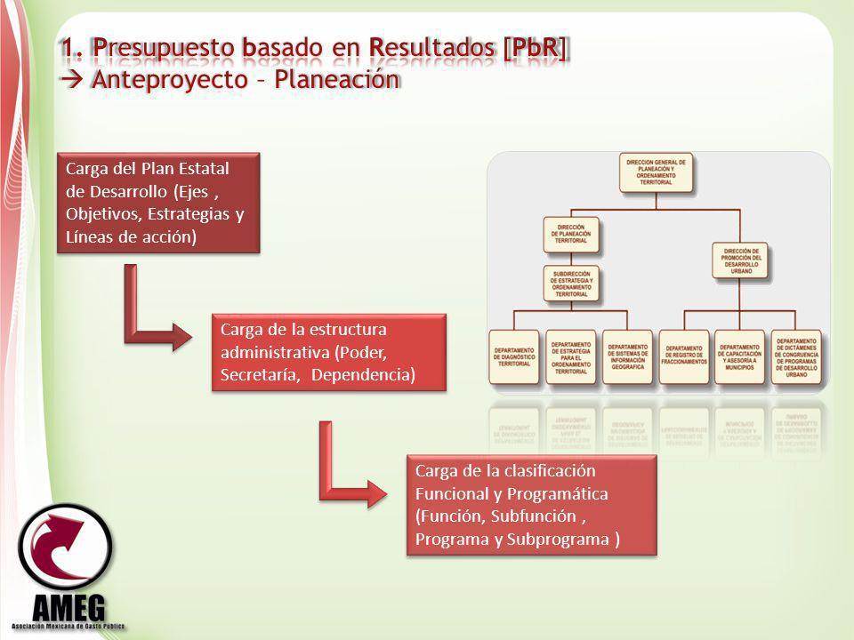 1. Presupuesto basado en Resultados [PbR]  Anteproyecto – Planeación